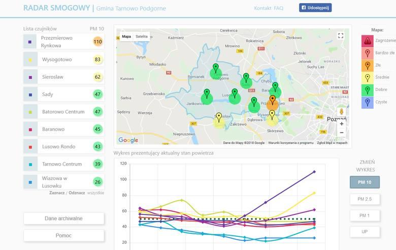 Radar Smogowy  - http://radar.smogowy.tarnowo.podgorne.pl/