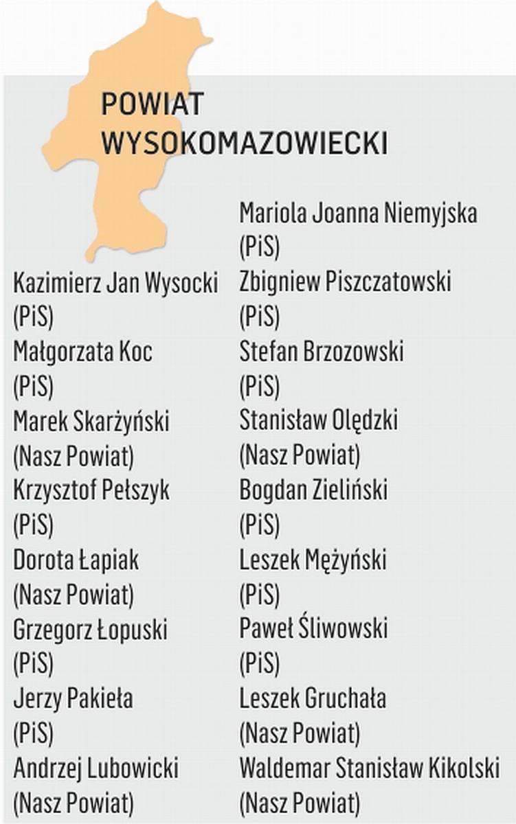 Rada Powiatu Wysokomazowieckiego