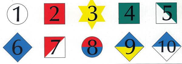 Ponieważ wśród łodzian był duży odsetek analfebetów tramwaje oznaczano kolorowymi tablicami w różnych kształtach.