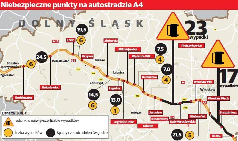 A4 pod Wrocławiem to droga wypadków. Oto czarne punkty!
