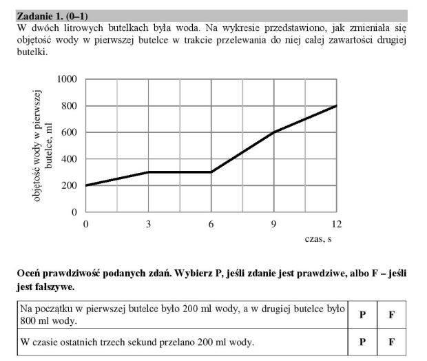 Zadanie 11.1.FAŁSZ1.2.PRAWDAZobacz kolejną stronę arkusza i odpowiedzi z matematyki ---->