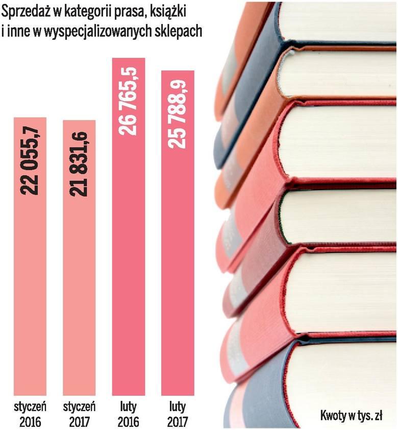 E-książki chętniej czytamy i słuchamy