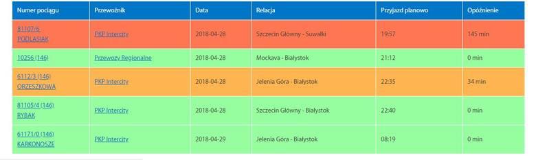 Wypadek pociągu TLK Podlasiak z piłkarzami Wisły Kraków. Pociąg Czyżew uderzył w łosia [ZDJĘCIA]