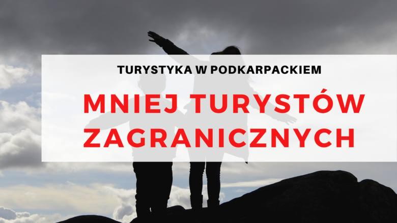 MNIEJ TURYSTÓW ZAGRANICZNYCHW marcu 2020 r., w porównaniu z marcem ub. roku, liczba zagranicznych turystów korzystających z turystycznych obiektów noclegowych