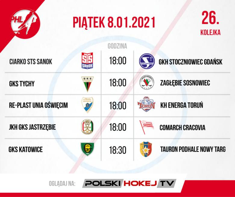 W PHL poważna próba sił. Zapowiedź 16. i 27. kolejki Polskiej Hokej Ligi