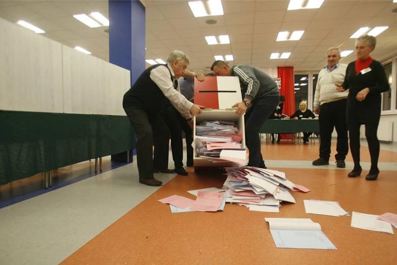 Wybory Samorządowe: PO ma mniej głosów, a wygrywa z PSL [WYNIKI WYBORÓW]