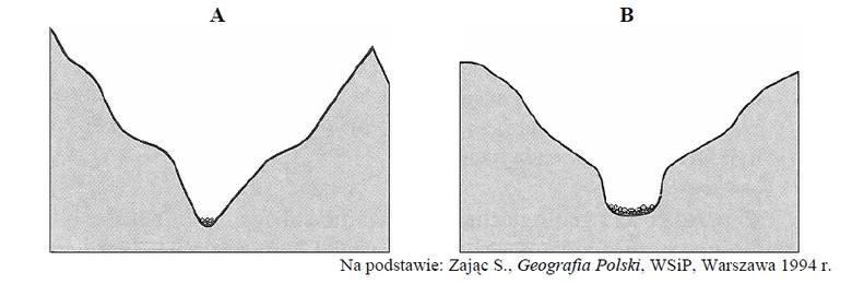 Matura 2013: Geografia - podstawa [ARKUSZE, ODPOWIEDZI]