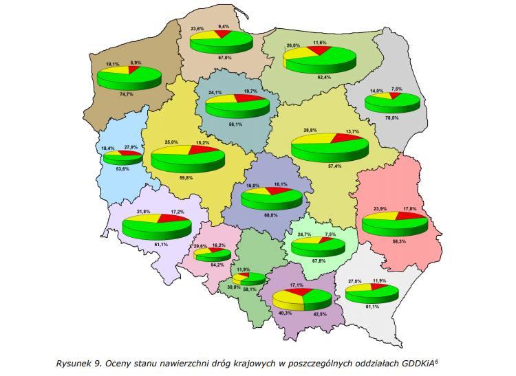 GDDKiA na początku każdego roku opracowuje raport o stanie technicznym nawierzchni sieci dróg krajowych.