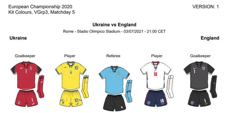 Euro 2020. Mecz Ukraina - Anglia ONLINE. Czy naszych sąsiadów stać na sensację? Gdzie oglądać w telewizji? TRANSMISJA TV NA ŻYWO