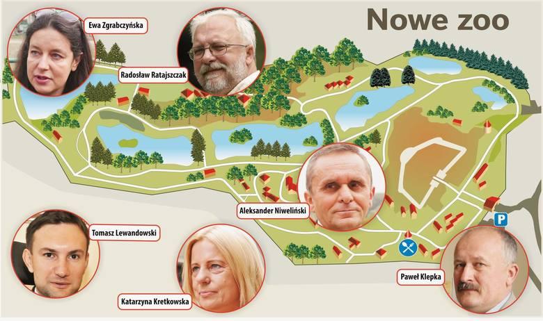 Polityczna wojna o poznańskie zoo. Kto ją wygra?