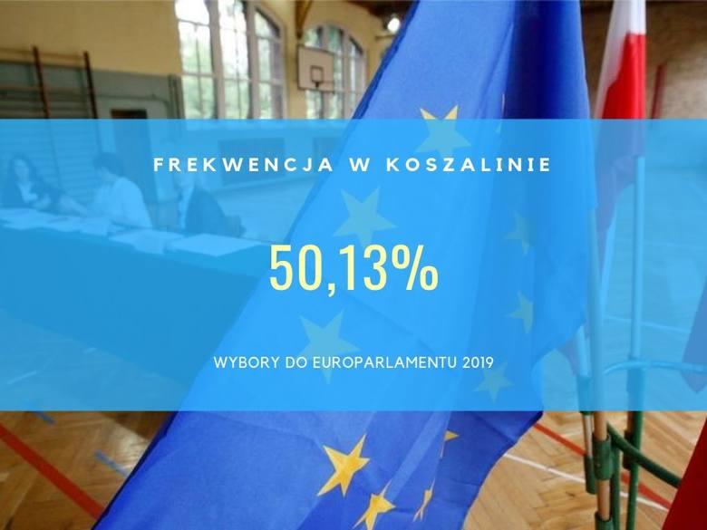 Wyniki wyborów do europarlamentu w okręgu nr 13 oraz w samym Koszalinie. Sprawdź na kolejnych slajdach >>>