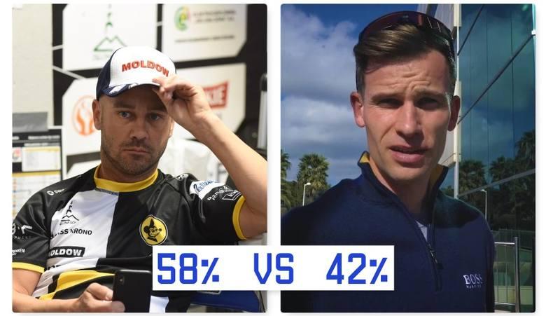 Nicki Pedersen (MrGarden GKM Grudziądz) - Matej Žagar (Motor Lublin)58% - 42%Matej Zagar w tym sezonie wzmocnił lubelską drużynę i kibice na pewno wiele