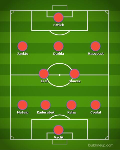 Czechy na Euro 2020. Celem wyjście z grupy [SKŁAD, TERMINARZ, SYLWETKA]