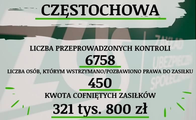 ZUS kontroluje chorych na zwolnieniu L4. W Śląskiem cofnięto blisko  2,5 tys. świadczeń
