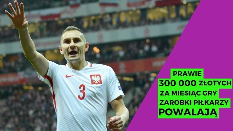 Najlepiej zarabiający piłkarze w Ekstraklasie | #TOPsportowy24