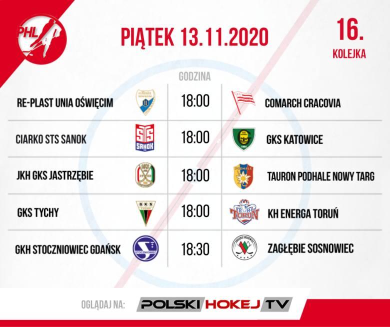 W Polskiej Hokej Lidze torunianie liczą na poprawkę. Mecze można oglądać online