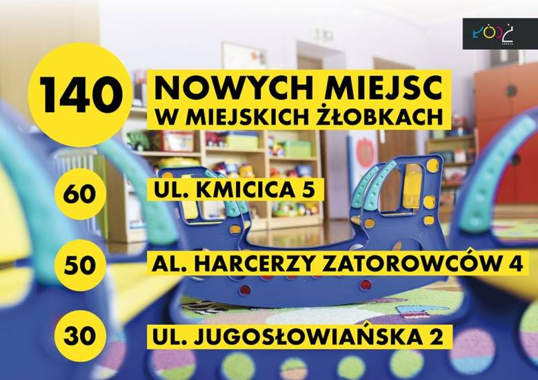 Inwestycja w Miejskim Zespole Żłobków powiększą pulę miejsc dla najmłodszych  o 140.