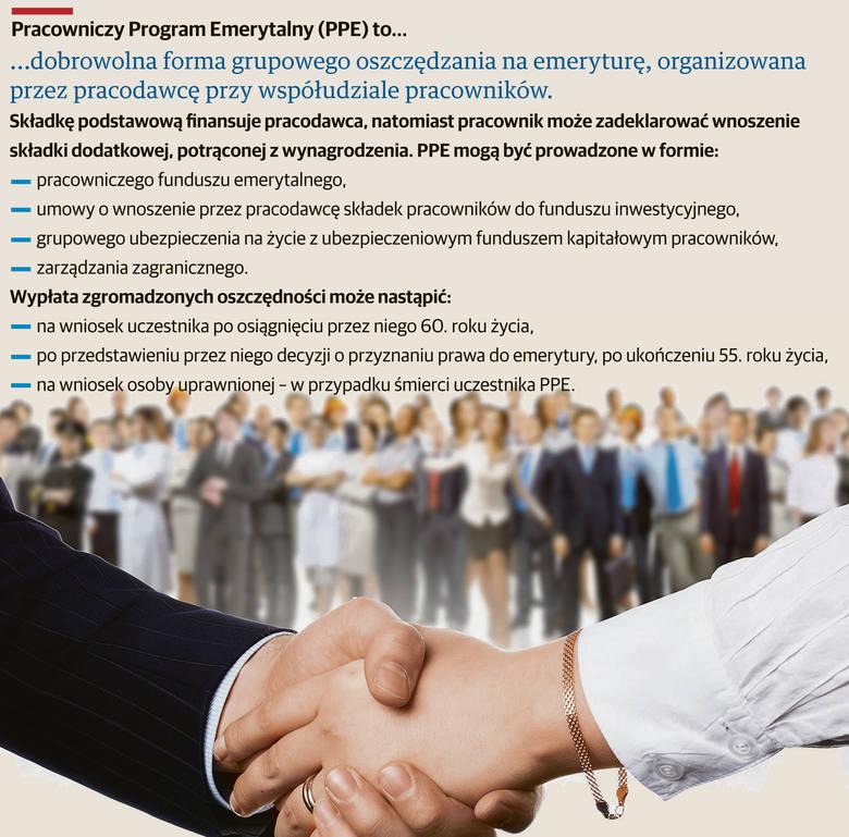 Każdy pracownik zostanie zapisany do PPE, IKE, IKZE?