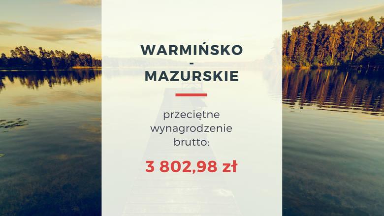Najwyższe zarobki: powiat m. Olsztyn - 4 427,76 złNajniższe zarobki: powiat nowomiejski - 3 221,93 zł