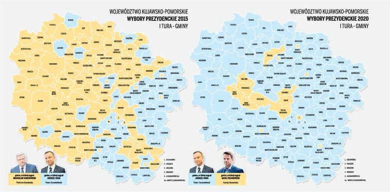 Tak rozkładały się głosy w wyborach prezydenckich w 2015 i 2020 roku.Źródło danych: PKW