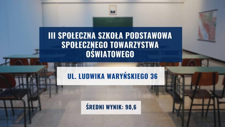 Oto najlepsze podstawówki w Gdańsku - tu uczniowie najlepiej zdali egzamin ósmoklasisty w 2020 r. Sprawdź na kolejnej stronie >>&g