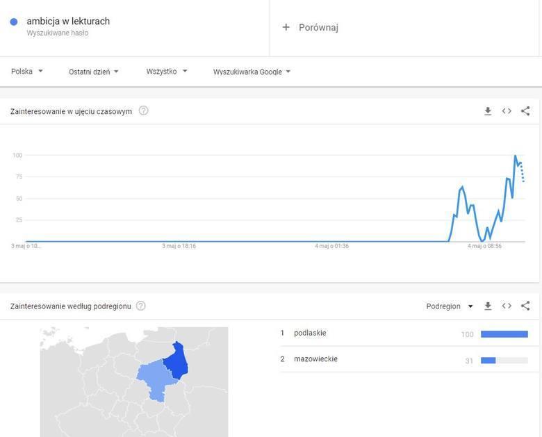 """Matura 2021 z języka polskiego. Znów doszło do przecieków? Internauci poszukiwali frazy """"motyw ambicji"""". Mamy komentarze uczniów"""