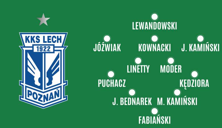 Lech Poznań od lat słynie ze swojej Akademii. Na przestrzeni ostatnich lat często trafiał też ze wzmocnieniami. Z perspektywu czasu widać to choćby na