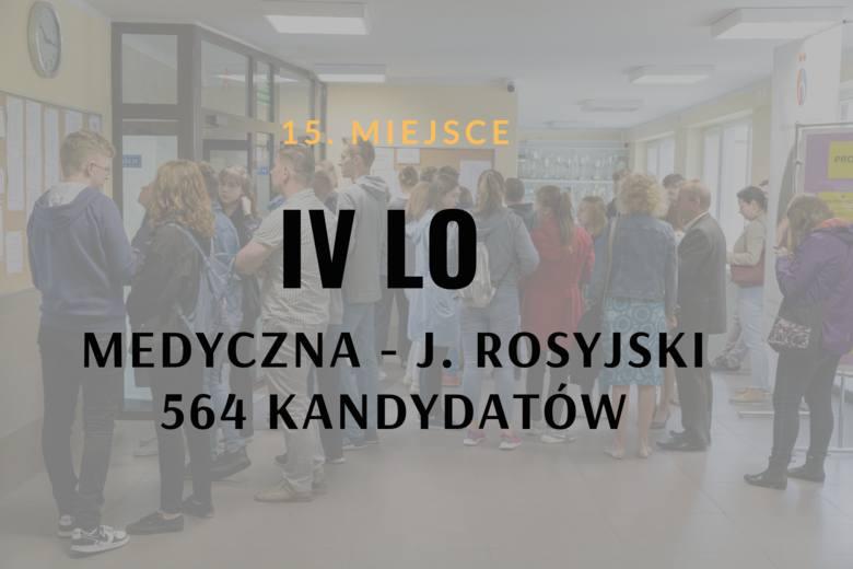 Oto najbardziej oblegane szkoły ponadgimnazjalne w Białymstoku 2019 roku. Do tych klas w białostockich liceach kandyduje najwięcej uczniów! Sprawdź TOP