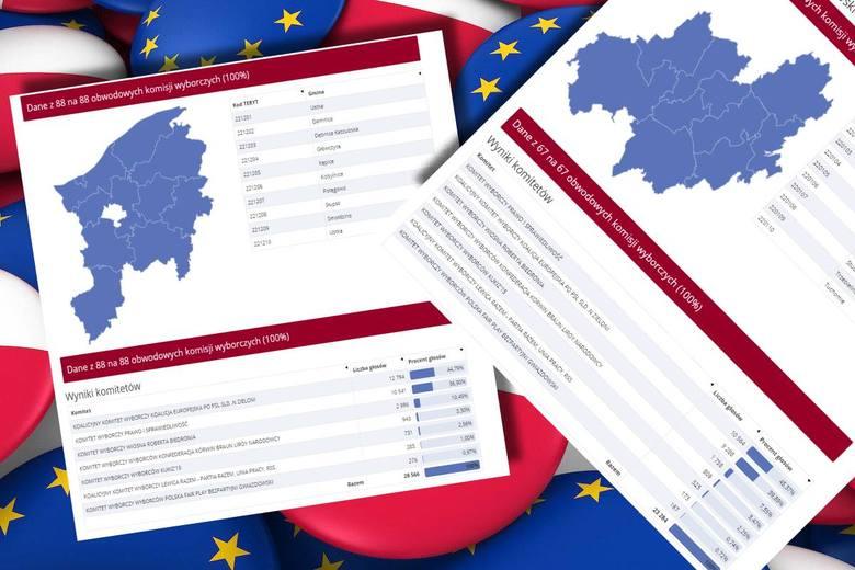 Wyniki wyborów do europarlamentu 2019. Zobaczcie jak  głosowano w Słupsku i regionie słupskim. PKW podsumowuje wciąż wyniki niedzielnych wyborów. Ostateczne