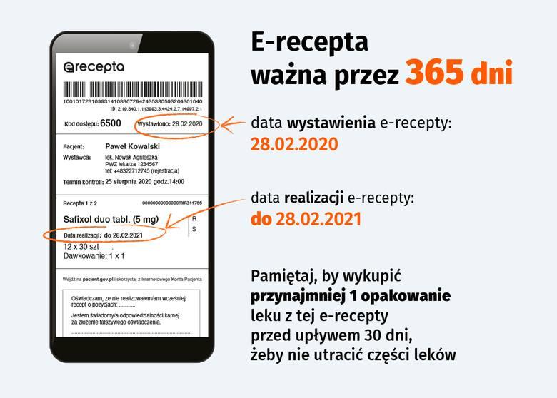 E-recepta. Jak ją zrealizować? Jak działa e-recepta? Jak długo ważna jest e-recepta? [PORADNIK]