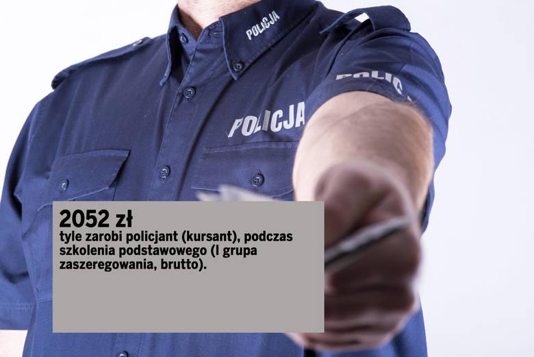 2052 zł – tyle zarobi policjant (kursant), podczas szkolenia podstawowego (I grupa zaszeregowania, brutto).Zobacz, ile zarabiają młody policjant, lekarz,