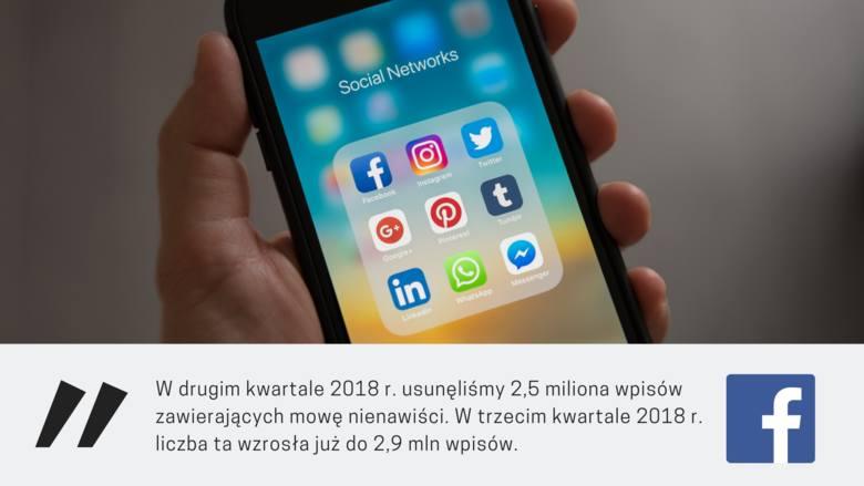 Facebook usuwa ok. 8 milionów wpisów rocznie. Jak skutecznie walczyć z mową nienawiści w sieci?