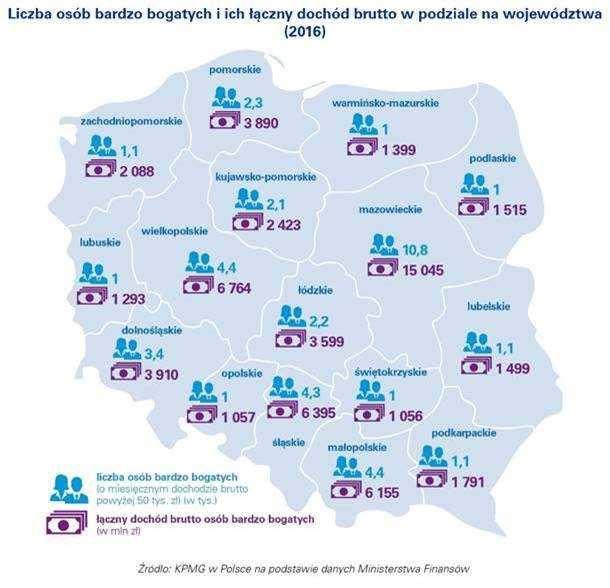 Liczba osób bardzo bogatych w Polsce i ich łączny dochód brutto (w 2016 r.)