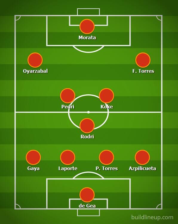 Hiszpania na Euro 2020. Czy finał jest możliwy? Problem z koronawirusem [SKŁAD, TERMINARZ, SYLWETKA]