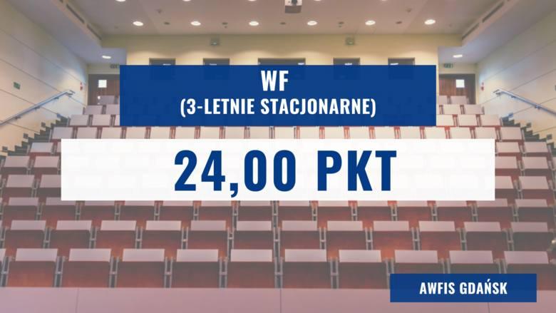 Na kolejnych slajdach prezentujemy progi punktowe na najpopularniejszych kierunkach AWFiS w Gdańsku w 2020 >>>>
