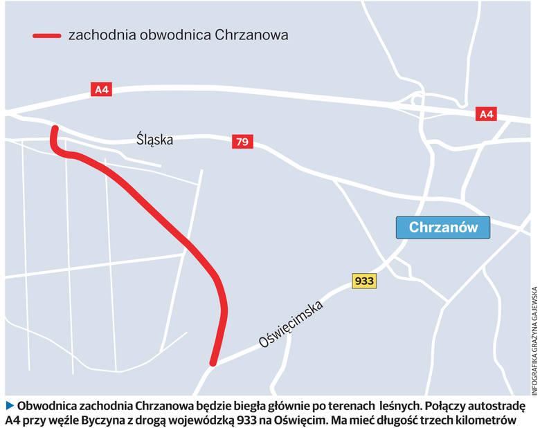 Obwodnica zachodnia Chrzanowa będzie biegła głównie po terenach  leśnych. Połączy autostradę A4 przy węźle Byczyna z drogą wojewódzką 933 na Oświęcim.