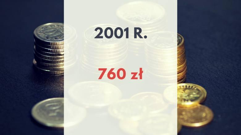 Jak zmieniała się płaca minimalna?