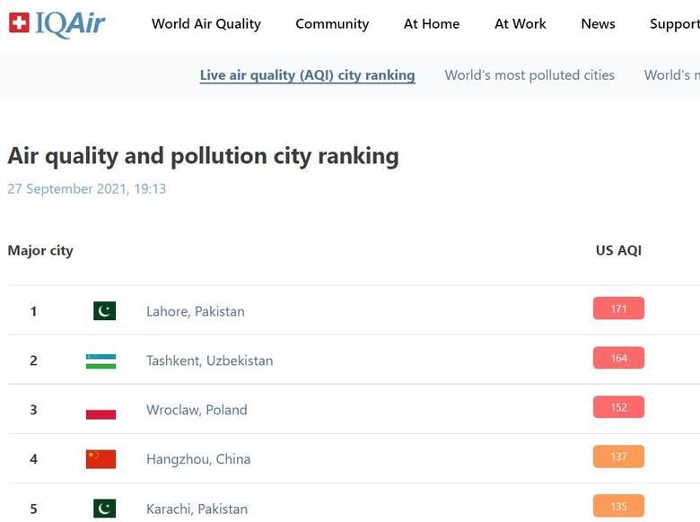 SMOG. Wrocław trzecim miastem na świecie pod względem zanieczyszczeń! Gorszego powietrza nie ma nigdzie w całej Polsce