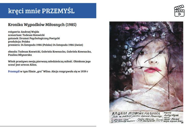 """""""Kręci mnie Przemyśl"""" to nazwa akcji promocyjnej miasta Przemyśla, skierowana do filmowców. Nz. filmy i seriale dotychczas zrealizowane"""