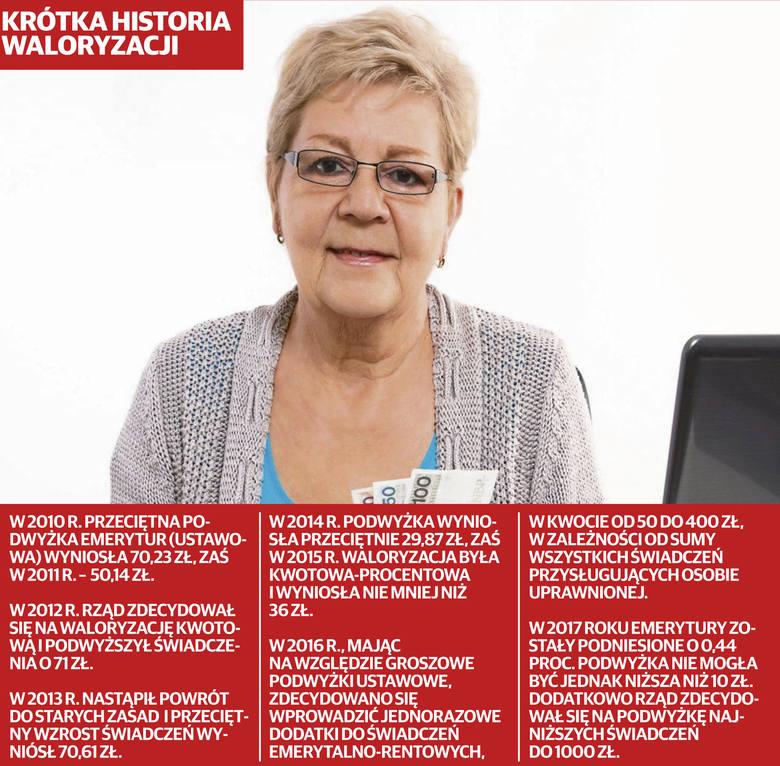 Podwyżki i dodatki, na które mogą liczyć seniorzy w 2018 r.