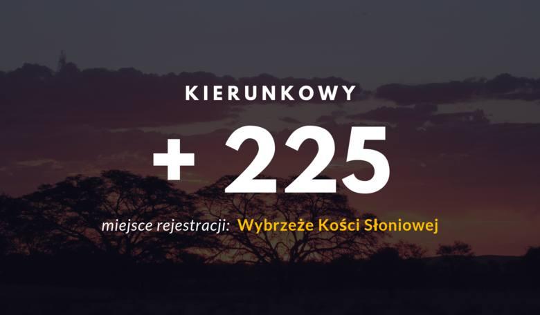 Numer łatwo pomylić z kierunkowym Warszawy - 22