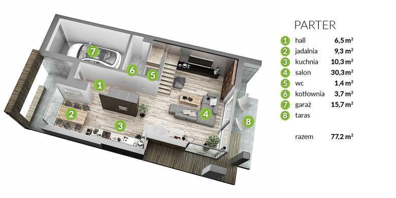 Dom czy blok? Która opcja jest lepsza?