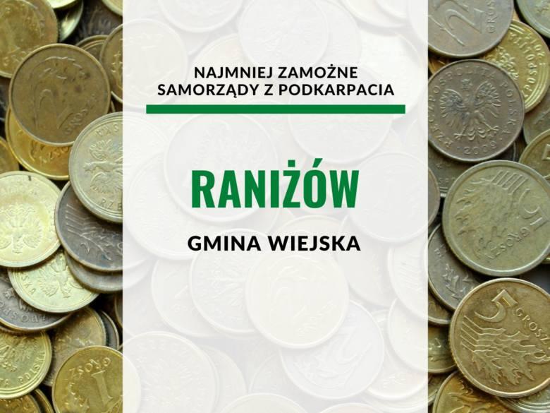 """29. gmina Raniżów, powiat kolbuszowski2870,00 złŹRÓDŁO: Tygodnik """"Wspólnota"""""""