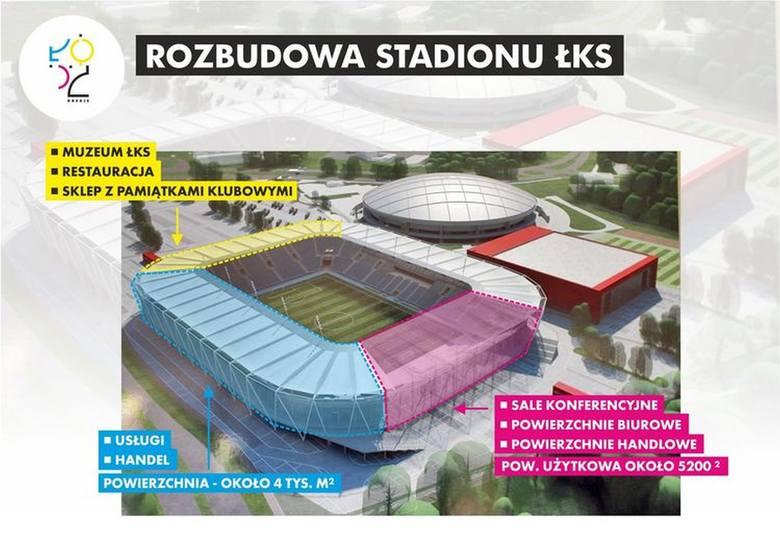 Jeśli nic istotnego nie stanie na przeszkodzie, to ŁKS powinien mieć do dyspozycji nowoczesny stadion w czerwcu 2022 roku. NOWE ZDJĘCIA Z BUDOWY I WIĘCEJ