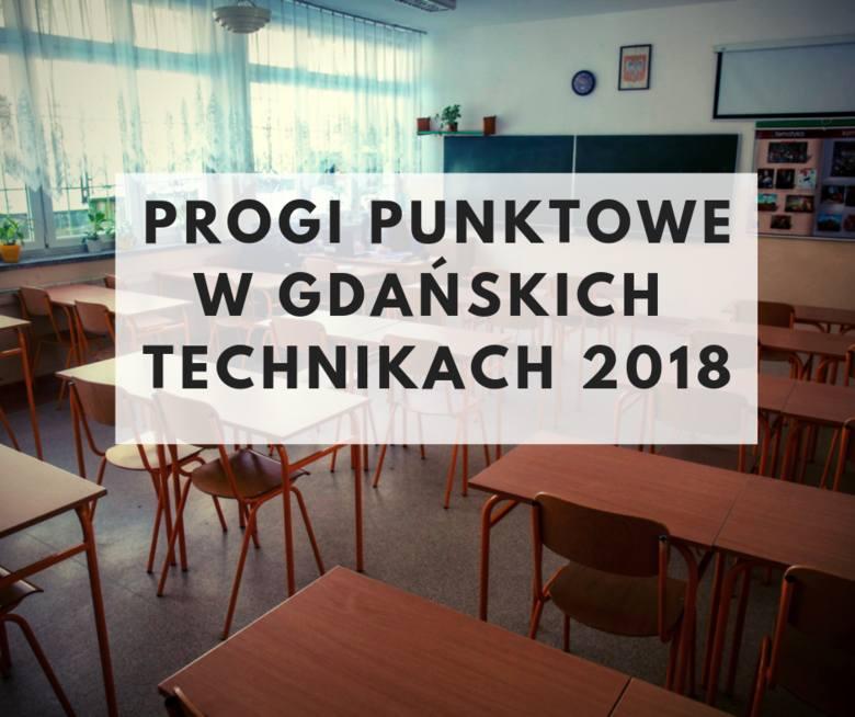 Progi punktowe w technikach w Gdańsku w 2018 r. Ile punktów trzeba było mieć, żeby dostać się do technikum w Gdańsku? [lista techników]