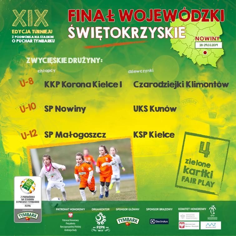 To oni staną przed szansą zagrania na PGE Narodowym. Oto najlepsi młodzi piłkarze i piłkarki województwa świętokrzyskiego!
