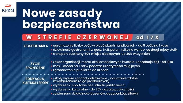 Konferencja premiera Mateusza Morawieckiego. Są nowe obostrzenia, nowe powiaty na czerwonej liście. Zobacz, jakie [LISTA]