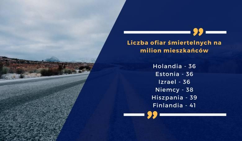 Najbardziej niebezpieczne drogi w Europie. Zobacz, gdzie ginie najwięcej osób!