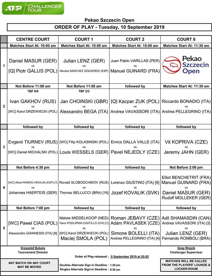 Piotr Galus zagra w Pekao Szczecin Open. Kacper Żuk też [ZDJĘCIA]