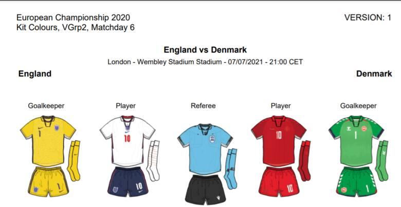 Euro 2020. Mecz Anglia - Dania ONLINE. Kto rywalem Italii w finale? Gdzie oglądać w telewizji? TRANSMISJA TV NA ŻYWO